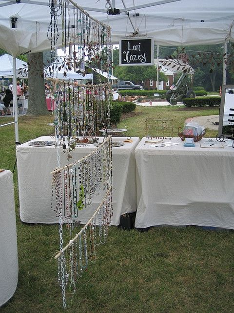 Example of chain display